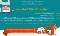 دعوة لحضور ورشة عمل استخدام office 360 في التعليم