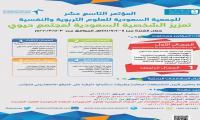 مؤتمر تعزيز الشخصية السعودية لمجتمع حيوي